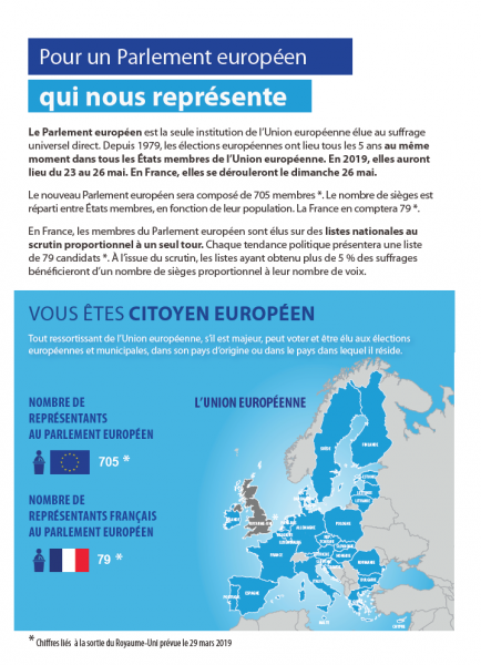 Elections europeennes 3